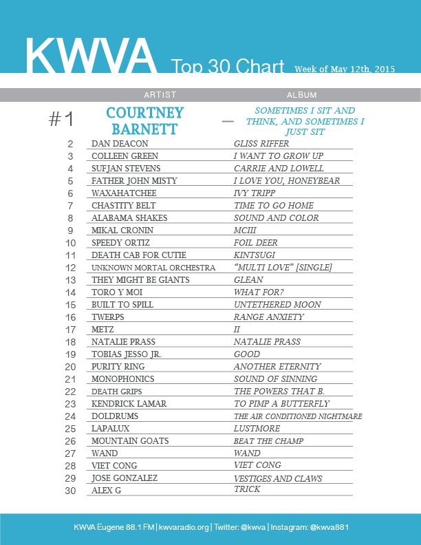 TOP30MAY12